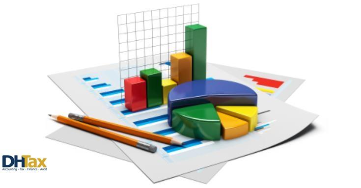 Tầm quan trọng của việc Thẩm định dự án đầu tư
