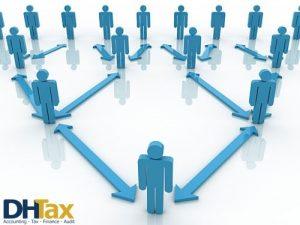 Dịch vụ tư vấn xây dựng các mô hình tổ chức bộ máy, tổ chức công tác kế toán