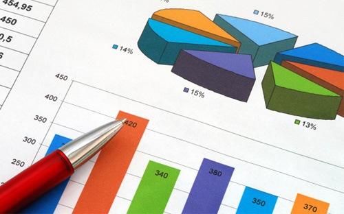Dịch vụ báo cáo tài chính giá rẻ tại TP.HCM