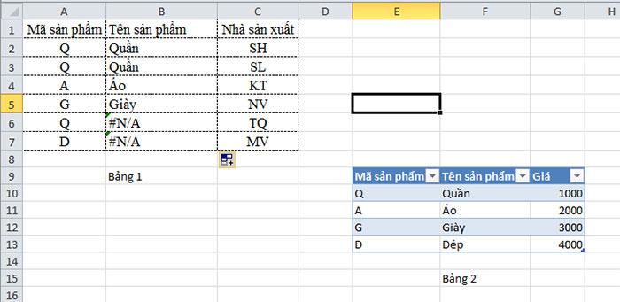 Các hàm cơ bản trong Excel cơ bản dùng trong kế toán